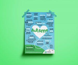 KOEKIE Autisme Poster